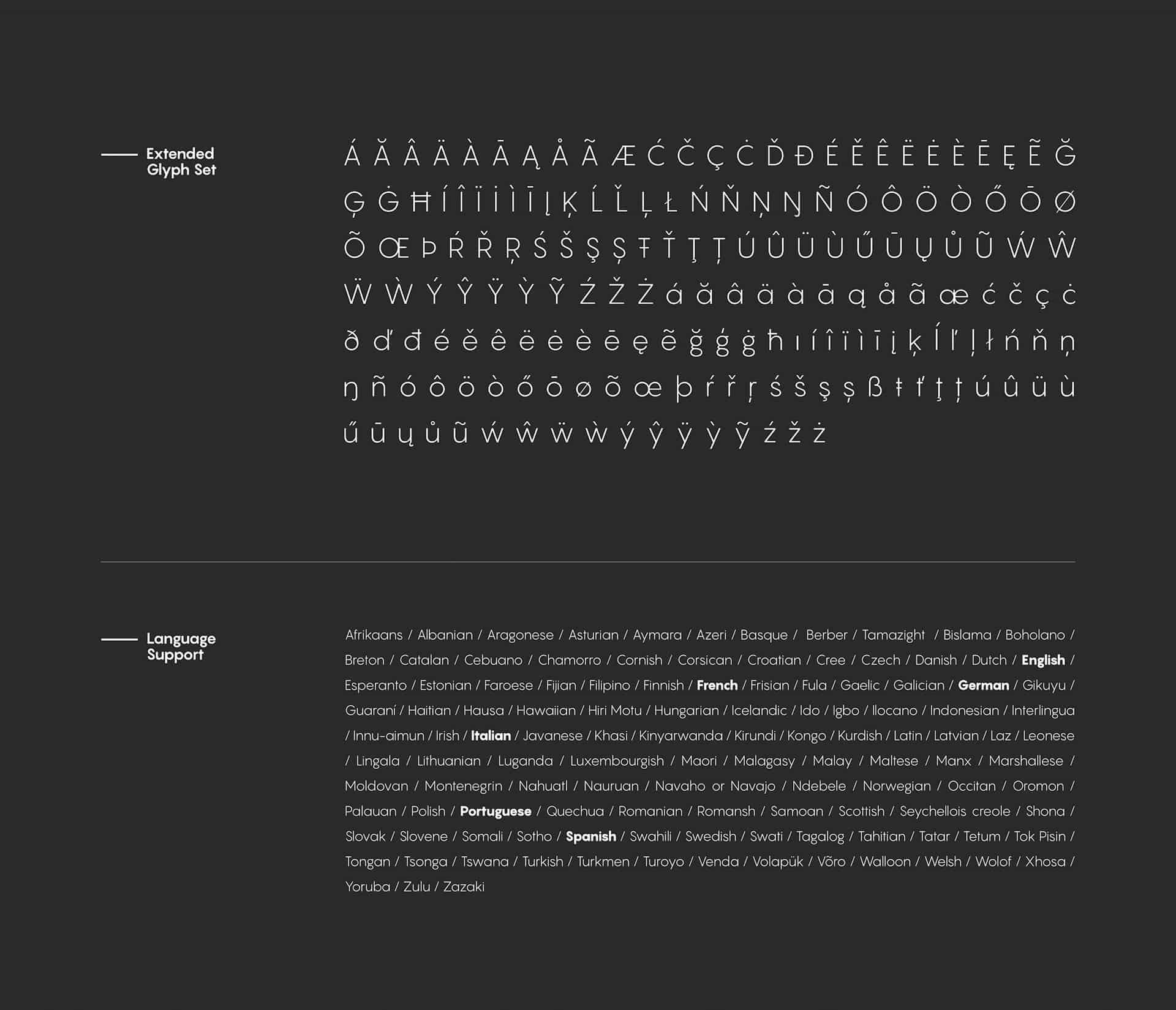 Pangram шрифт скачать бесплатно